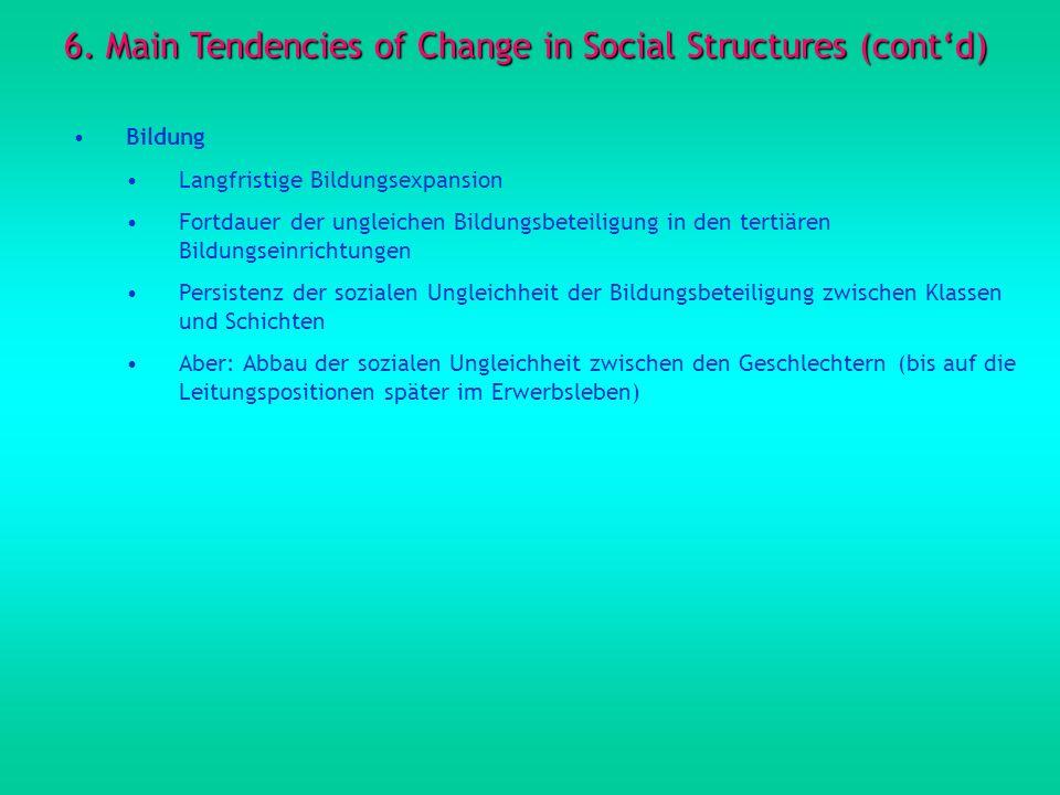 6. Main Tendencies of Change in Social Structures (contd) Bildung Langfristige Bildungsexpansion Fortdauer der ungleichen Bildungsbeteiligung in den t