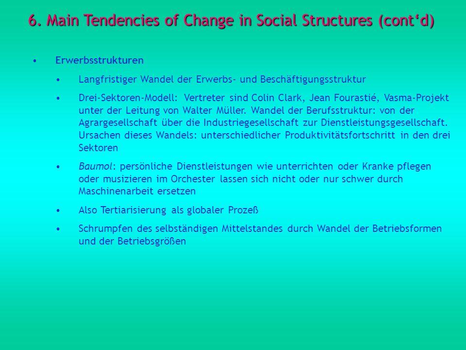 6. Main Tendencies of Change in Social Structures (contd) Erwerbsstrukturen Langfristiger Wandel der Erwerbs- und Beschäftigungsstruktur Drei-Sektoren