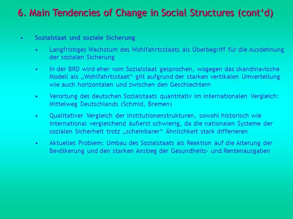 6. Main Tendencies of Change in Social Structures (contd) Sozialstaat und soziale Sicherung Langfristiges Wachstum des Wohlfahrtsstaats als Überbegrif