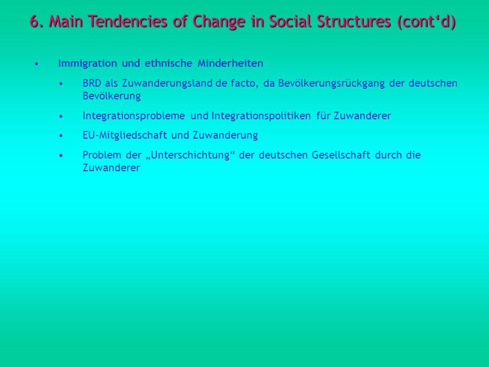 6. Main Tendencies of Change in Social Structures (contd) Immigration und ethnische Minderheiten BRD als Zuwanderungsland de facto, da Bevölkerungsrüc