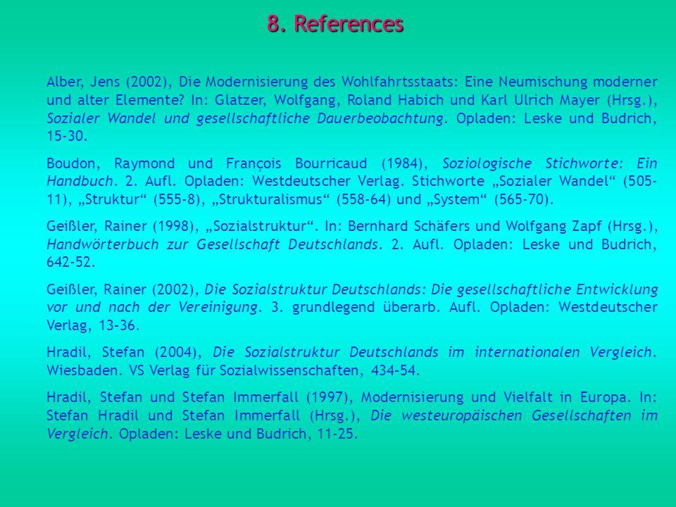 8. References Alber, Jens (2002), Die Modernisierung des Wohlfahrtsstaats: Eine Neumischung moderner und alter Elemente? In: Glatzer, Wolfgang, Roland