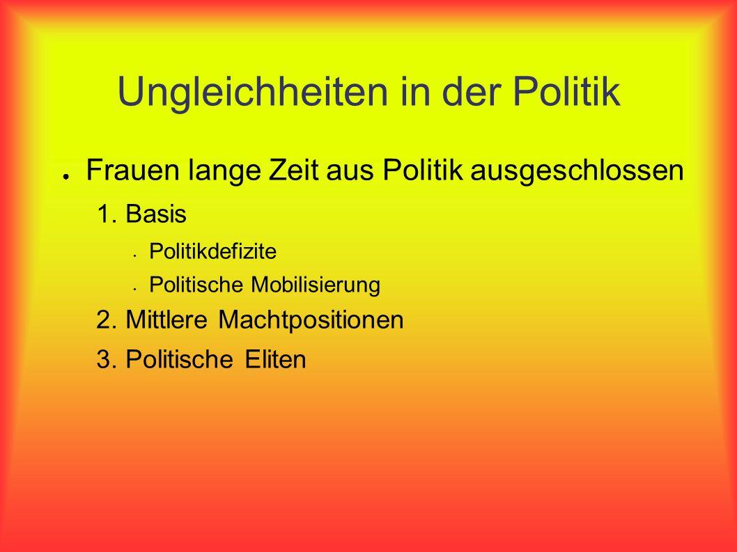Ungleichheiten in der Politik Frauen lange Zeit aus Politik ausgeschlossen 1. Basis Politikdefizite Politische Mobilisierung 2. Mittlere Machtposition