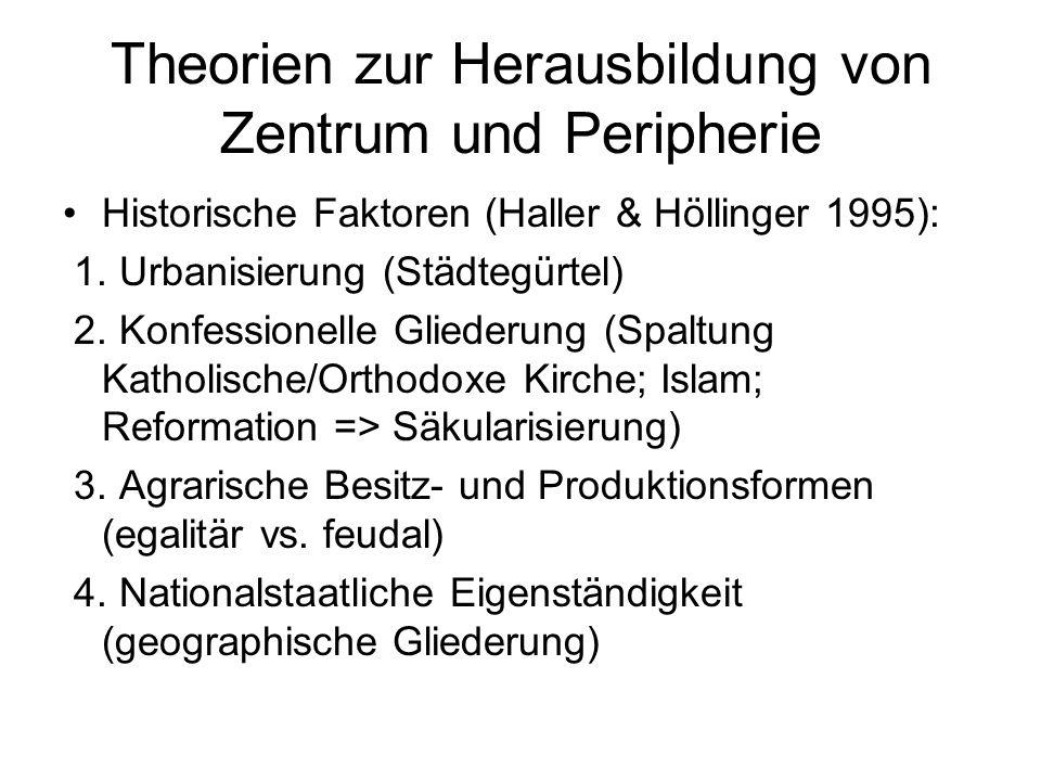 Theorien zur Herausbildung von Zentrum und Peripherie Historische Faktoren (Haller & Höllinger 1995): 1. Urbanisierung (Städtegürtel) 2. Konfessionell