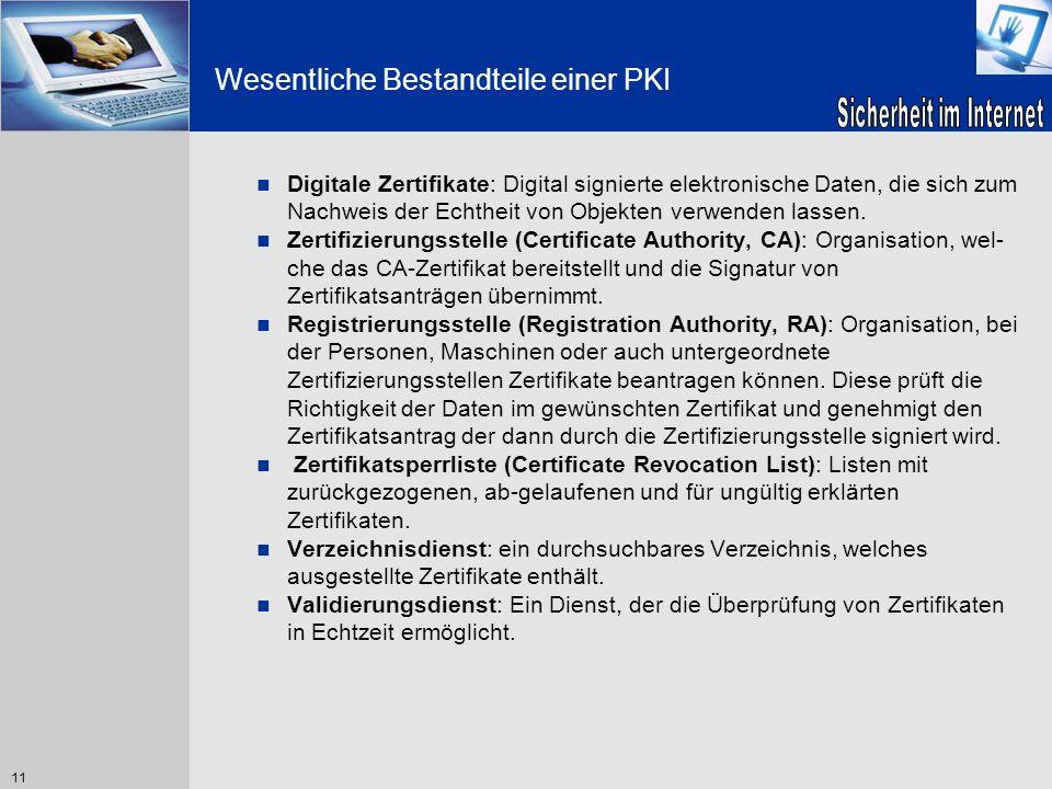 11 Wesentliche Bestandteile einer PKI Digitale Zertifikate: Digital signierte elektronische Daten, die sich zum Nachweis der Echtheit von Objekten ver