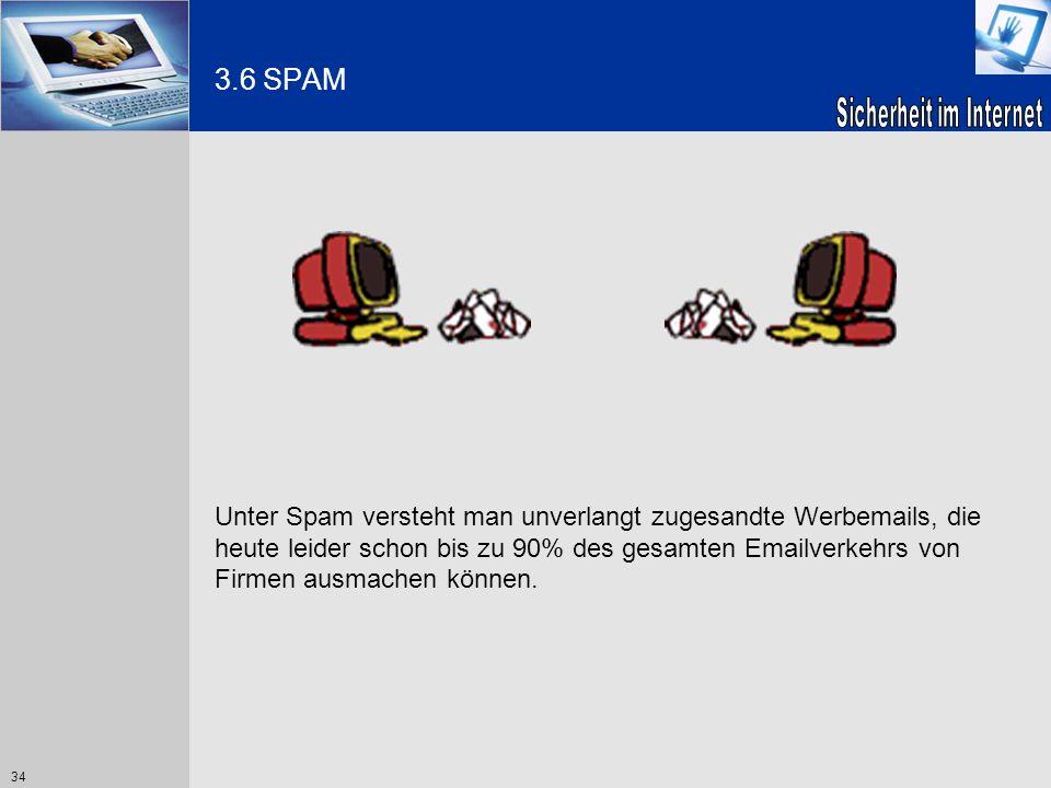 34 3.6 SPAM Unter Spam versteht man unverlangt zugesandte Werbemails, die heute leider schon bis zu 90% des gesamten Emailverkehrs von Firmen ausmache