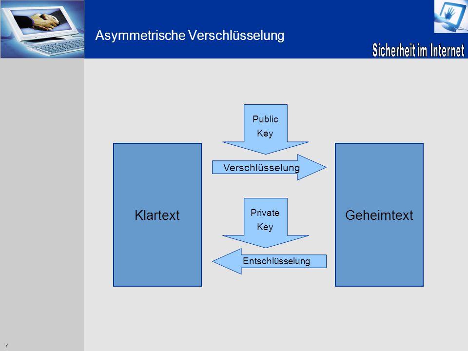 7 Asymmetrische Verschlüsselung Klartext Verschlüsselung Geheimtext Public Key Entschlüsselung Private Key