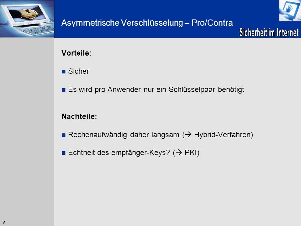 8 Asymmetrische Verschlüsselung – Pro/Contra Vorteile: Sicher Es wird pro Anwender nur ein Schlüsselpaar benötigt Nachteile: Rechenaufwändig daher lan