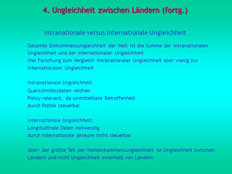 4. Ungleichheit zwischen Ländern (fortg.) Intranationale versus Internationale Ungleichheit Gesamte Einkommensungleichheit der Welt ist die Summe der