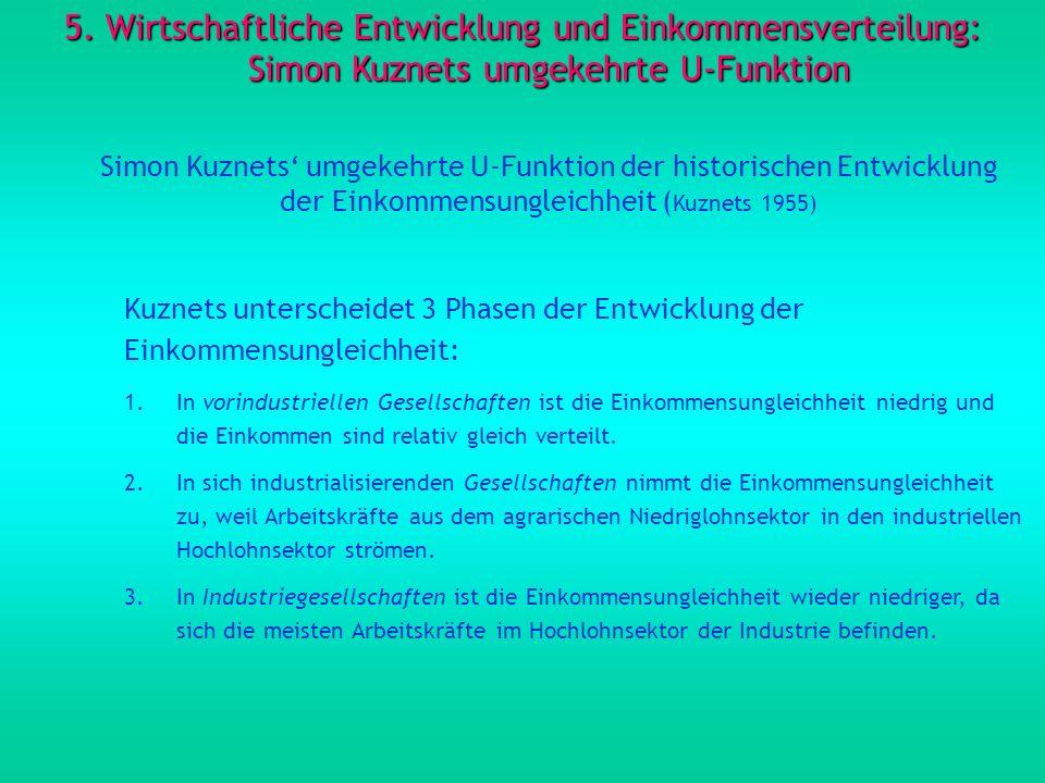 5. Wirtschaftliche Entwicklung und Einkommensverteilung: Simon Kuznets umgekehrte U-Funktion Simon Kuznets umgekehrte U-Funktion der historischen Entw