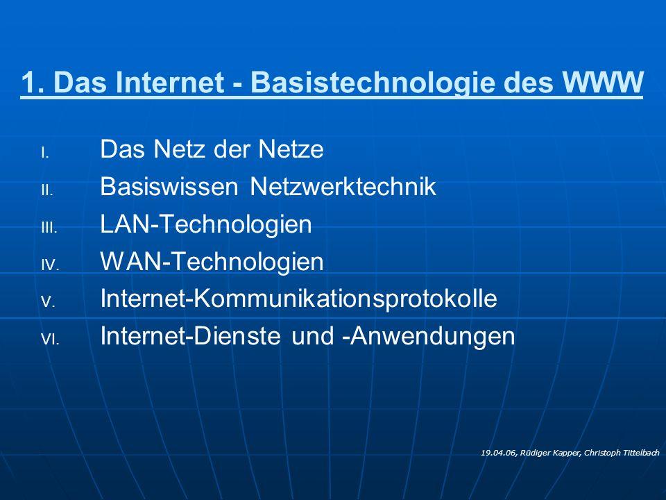 1. Das Internet - Basistechnologie des WWW I. I. Das Netz der Netze II. II. Basiswissen Netzwerktechnik III. III. LAN-Technologien IV. IV. WAN-Technol