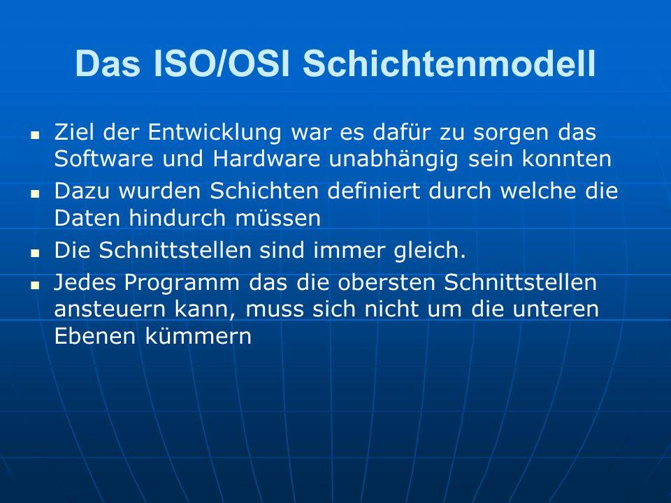 Das ISO/OSI Schichtenmodell Ziel der Entwicklung war es dafür zu sorgen das Software und Hardware unabhängig sein konnten Dazu wurden Schichten defini