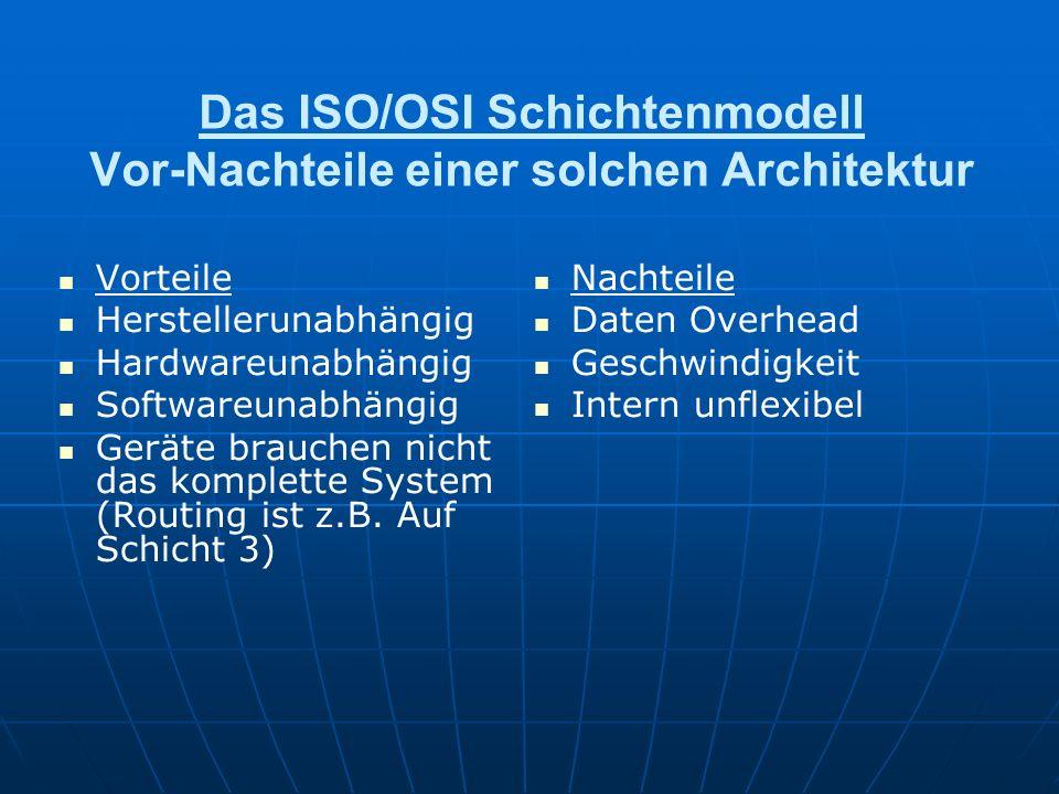 Das ISO/OSI Schichtenmodell Vor-Nachteile einer solchen Architektur Vorteile Herstellerunabhängig Hardwareunabhängig Softwareunabhängig Geräte brauche