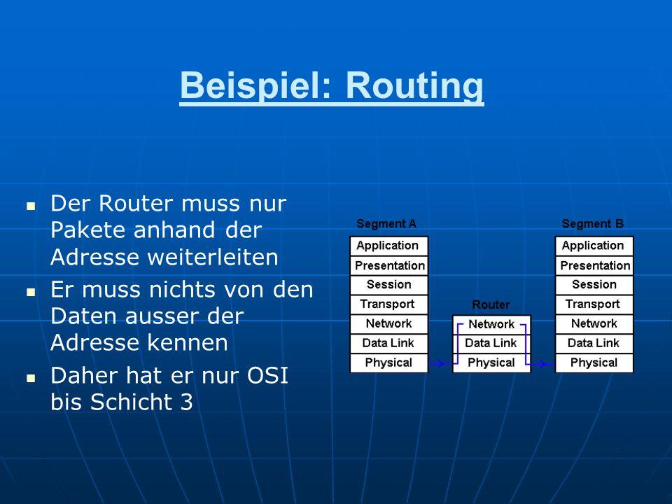 Beispiel: Routing Der Router muss nur Pakete anhand der Adresse weiterleiten Er muss nichts von den Daten ausser der Adresse kennen Daher hat er nur O