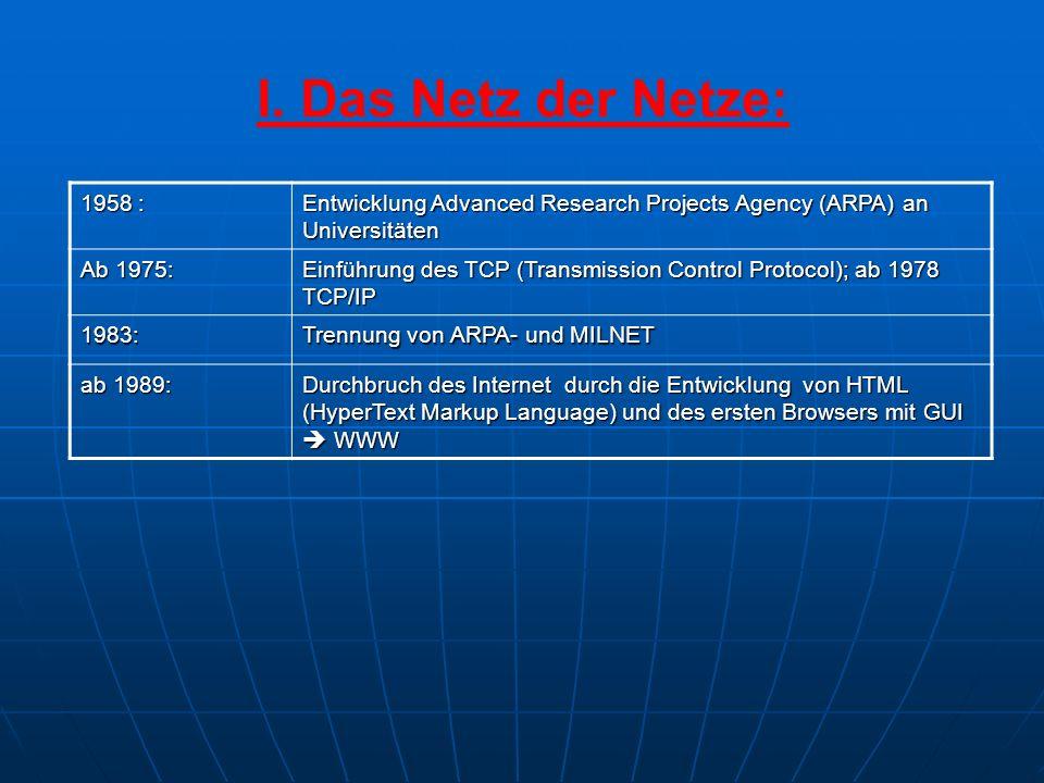 I. Das Netz der Netze: 1958 : Entwicklung Advanced Research Projects Agency (ARPA) an Universitäten Ab 1975: Einführung des TCP (Transmission Control
