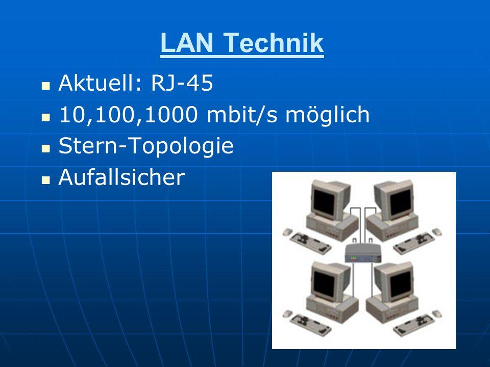 LAN Technik Aktuell: RJ-45 10,100,1000 mbit/s möglich Stern-Topologie Aufallsicher