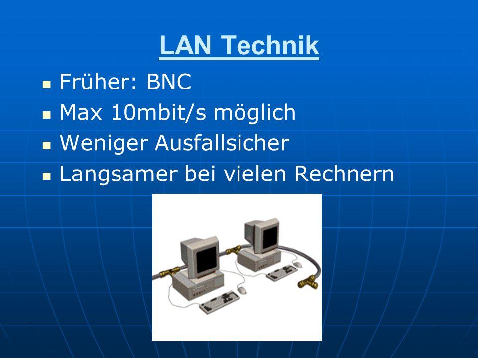 LAN Technik Früher: BNC Max 10mbit/s möglich Weniger Ausfallsicher Langsamer bei vielen Rechnern