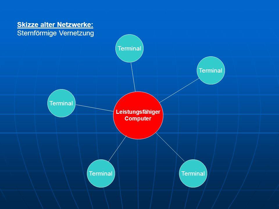 Terminal Leistungsfähiger Computer Terminal Skizze alter Netzwerke: Sternförmige Vernetzung Terminal