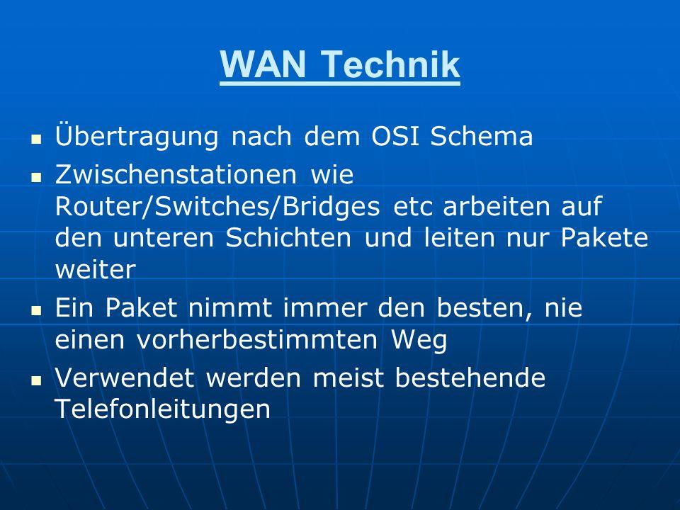 WAN Technik Übertragung nach dem OSI Schema Zwischenstationen wie Router/Switches/Bridges etc arbeiten auf den unteren Schichten und leiten nur Pakete