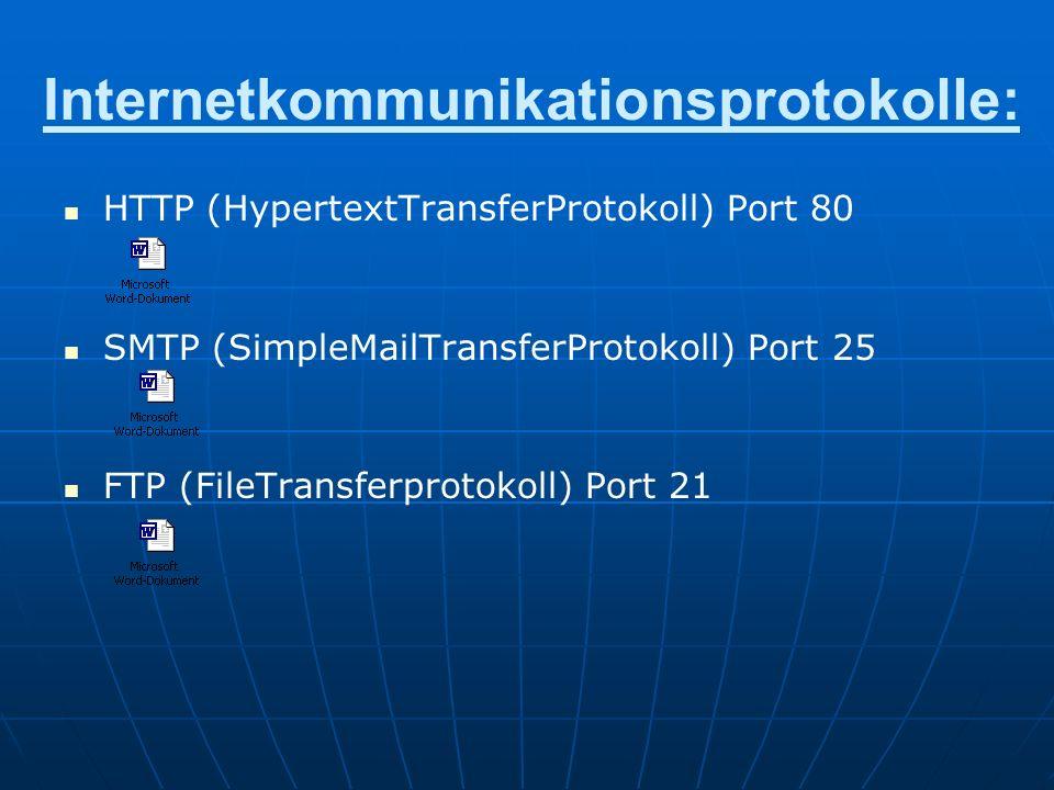 Internetkommunikationsprotokolle: HTTP (HypertextTransferProtokoll) Port 80 SMTP (SimpleMailTransferProtokoll) Port 25 FTP (FileTransferprotokoll) Por