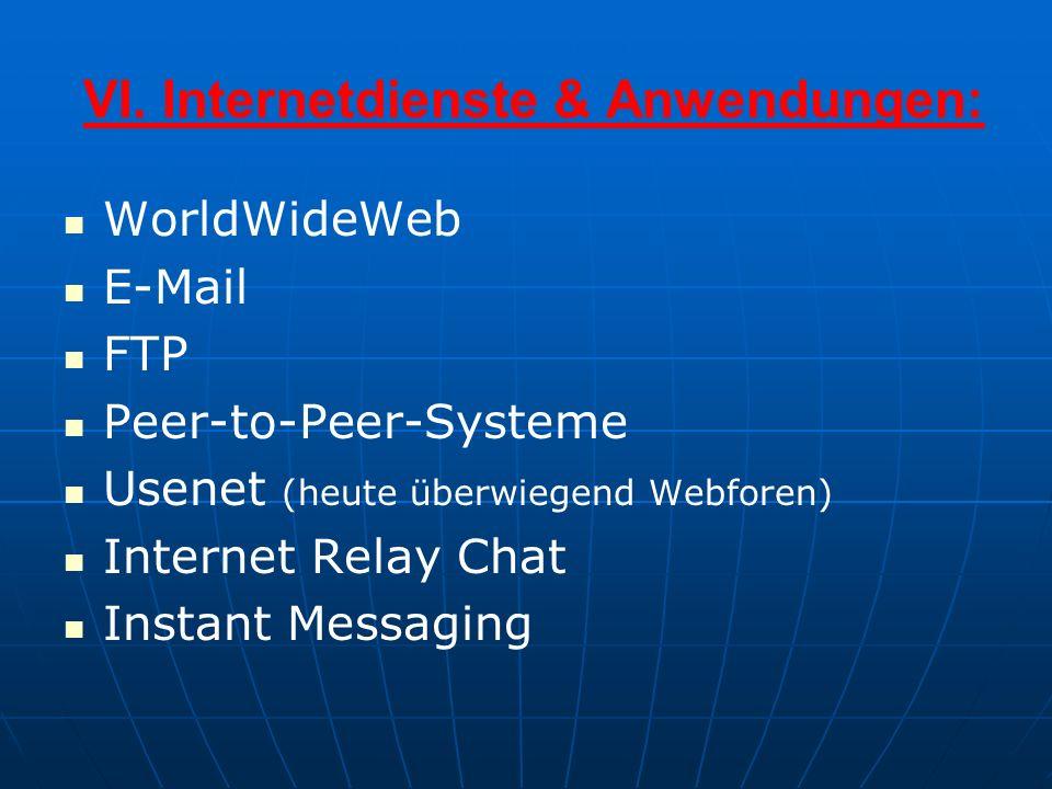 VI. Internetdienste & Anwendungen: WorldWideWeb E-Mail FTP Peer-to-Peer-Systeme Usenet (heute überwiegend Webforen) Internet Relay Chat Instant Messag