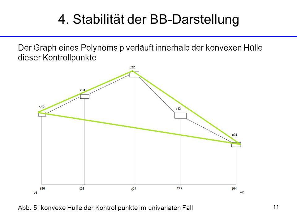 11 Der Graph eines Polynoms p verläuft innerhalb der konvexen Hülle dieser Kontrollpunkte Abb. 5: konvexe Hülle der Kontrollpunkte im univariaten Fall