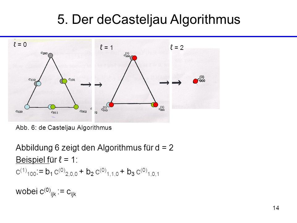 14 Abb. 6: de Casteljau Algorithmus Abbildung 6 zeigt den Algorithmus für d = 2 Beispiel für = 1: c (1) 100 := b 1 c (0) 2,0,0 + b 2 c (0) 1,1,0 + b 3