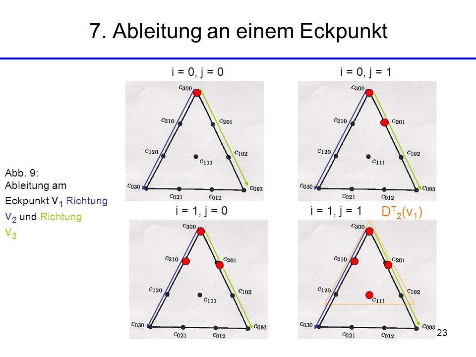 23 7. Ableitung an einem Eckpunkt Abb. 9: Ableitung am Eckpunkt v 1 Richtung v 2 und Richtung v 3 i = 0, j = 0i = 0, j = 1 i = 1, j = 0i = 1, j = 1 D