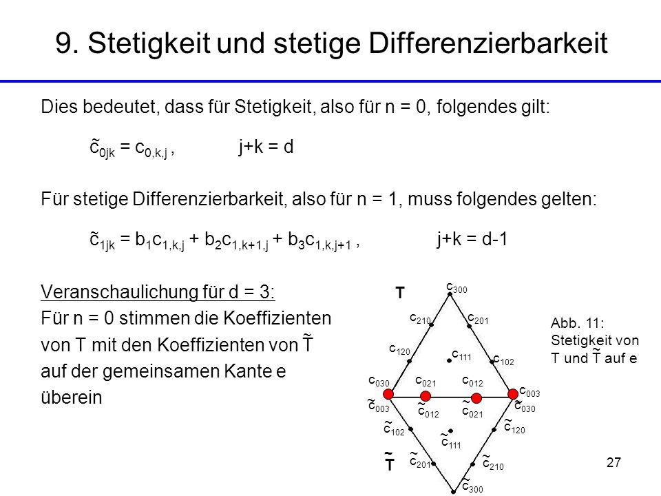 27 Dies bedeutet, dass für Stetigkeit, also für n = 0, folgendes gilt: c 0jk = c 0,k,j,j+k = d Für stetige Differenzierbarkeit, also für n = 1, muss f