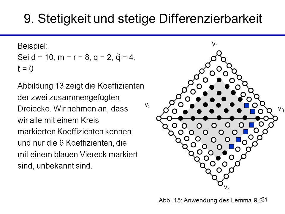 31 Beispiel: Sei d = 10, m = r = 8, q = 2, q = 4, = 0 Abbildung 13 zeigt die Koeffizienten der zwei zusammengefügten Dreiecke. Wir nehmen an, dass wir