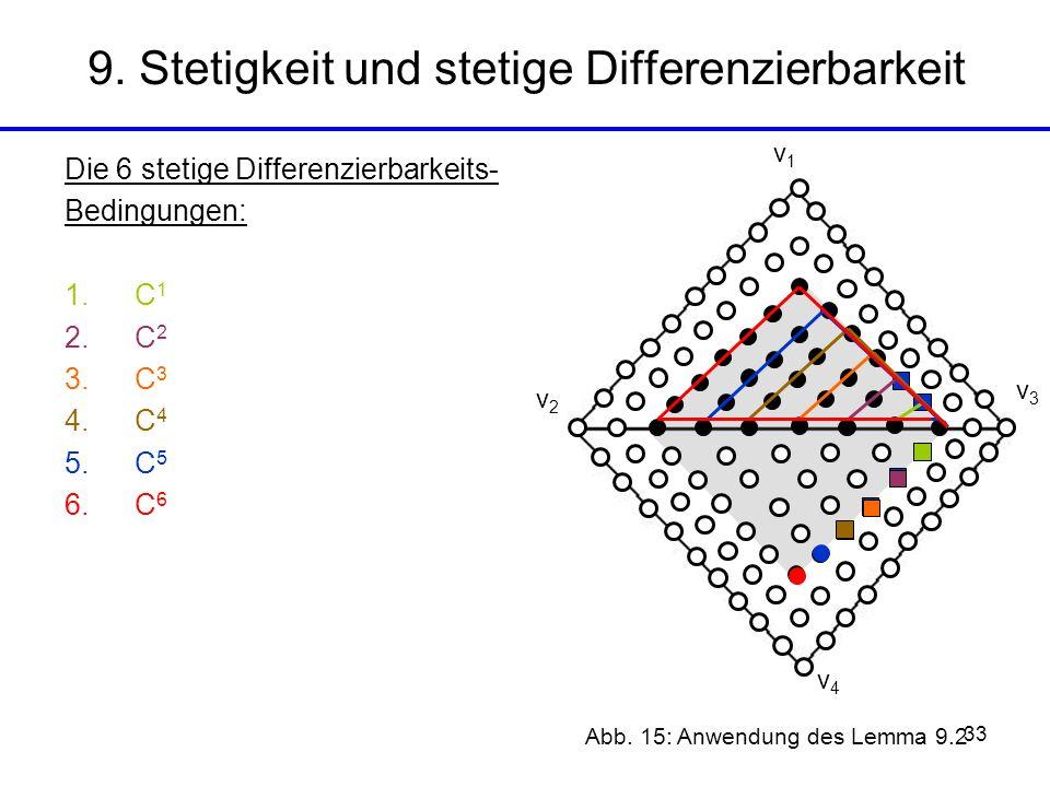 33 Die 6 stetige Differenzierbarkeits- Bedingungen: 1.C 1 2.C 2 3.C 3 4.C 4 5.C 5 6.C 6 9. Stetigkeit und stetige Differenzierbarkeit v1v1 v3v3 v2v2 v