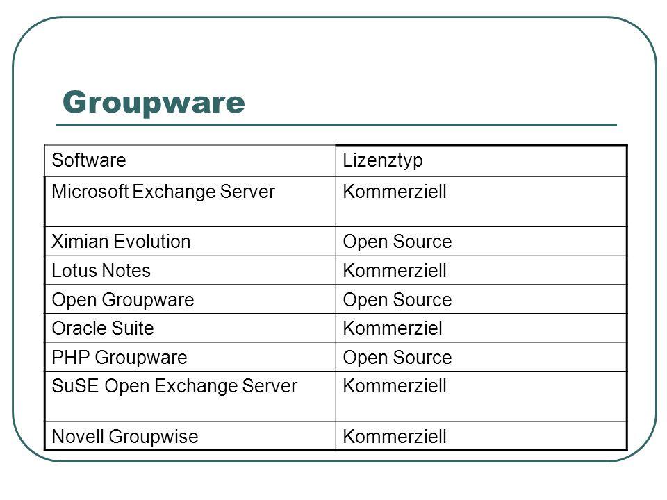 Groupware SoftwareLizenztyp Microsoft Exchange ServerKommerziell Ximian EvolutionOpen Source Lotus NotesKommerziell Open GroupwareOpen Source Oracle S