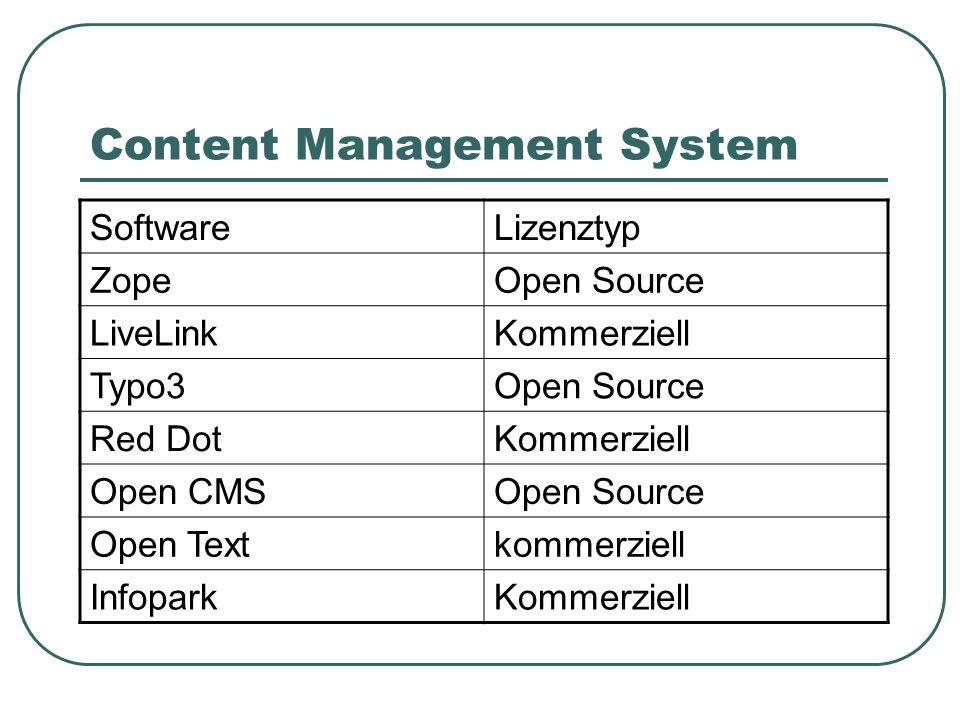 Content Management System SoftwareLizenztyp ZopeOpen Source LiveLinkKommerziell Typo3Open Source Red DotKommerziell Open CMSOpen Source Open Textkomme
