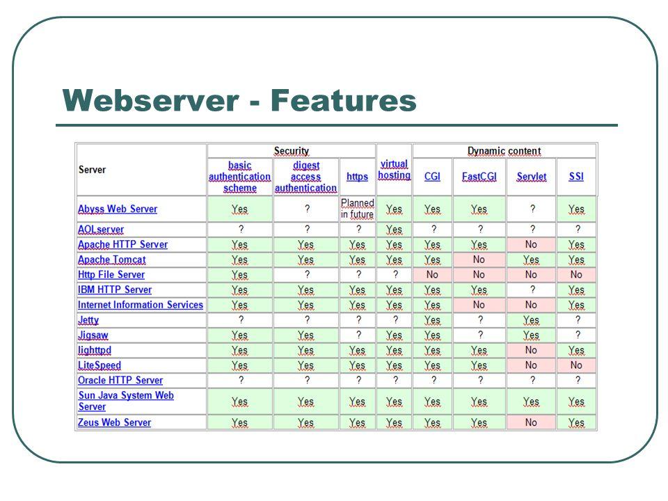 Webserver - Features