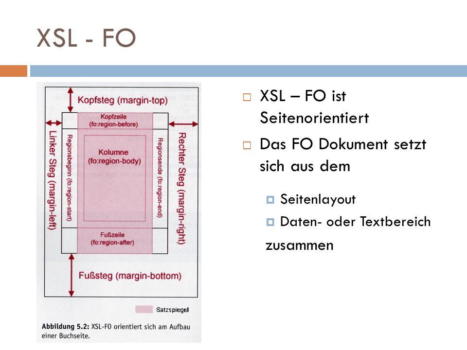 XSL - FO XSL – FO ist Seitenorientiert Das FO Dokument setzt sich aus dem Seitenlayout Daten- oder Textbereich zusammen