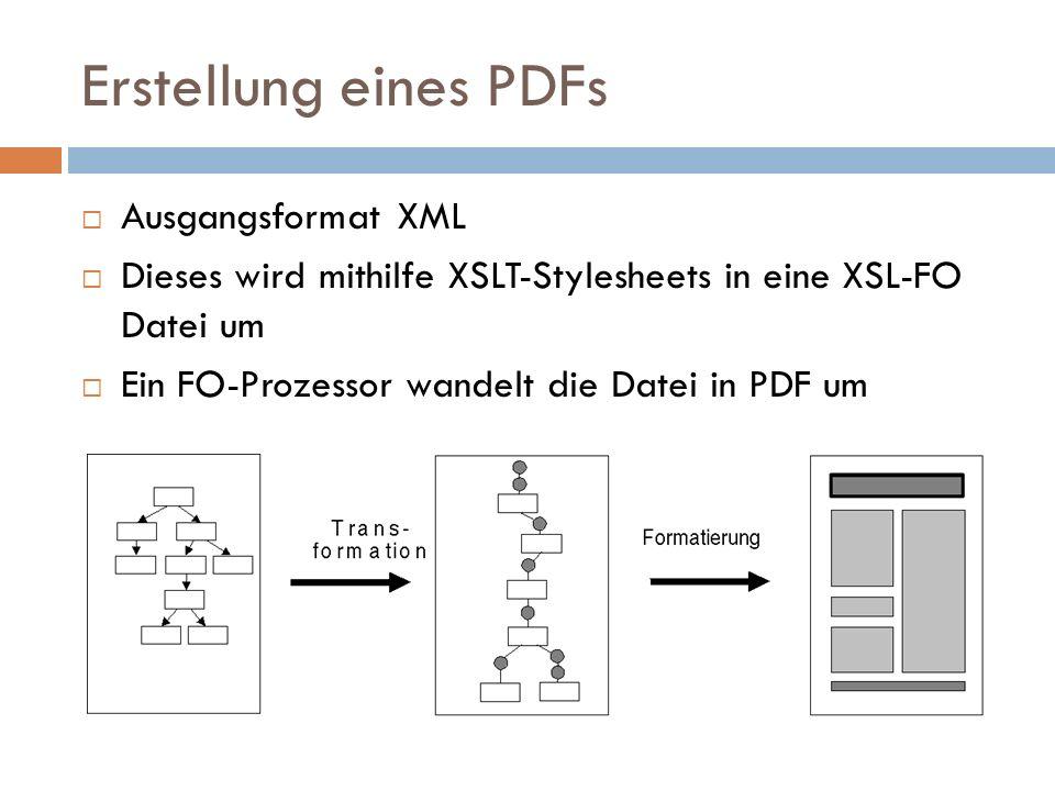Erstellung eines PDFs Ausgangsformat XML Dieses wird mithilfe XSLT-Stylesheets in eine XSL-FO Datei um Ein FO-Prozessor wandelt die Datei in PDF um