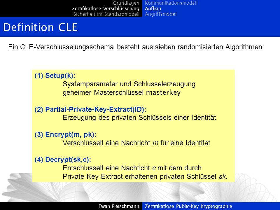 Ewan FleischmannZertifikatlose Public-Key Kryptographie Definition CLE Ein CLE-Verschlüsselungsschema besteht aus sieben randomisierten Algorithmen: (
