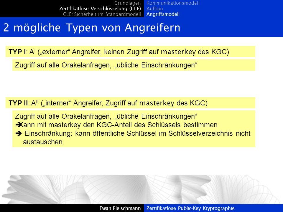 Ewan FleischmannZertifikatlose Public-Key Kryptographie 2 mögliche Typen von Angreifern Grundlagen Zertifikatlose Verschlüsselung (CLE) CLE: Sicherhei