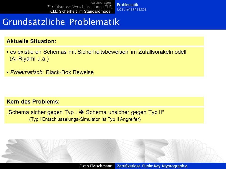 Ewan FleischmannZertifikatlose Public-Key Kryptographie Grundsätzliche Problematik Grundlagen Zertifikatlose Verschlüsselung (CLE) CLE: Sicherheit im