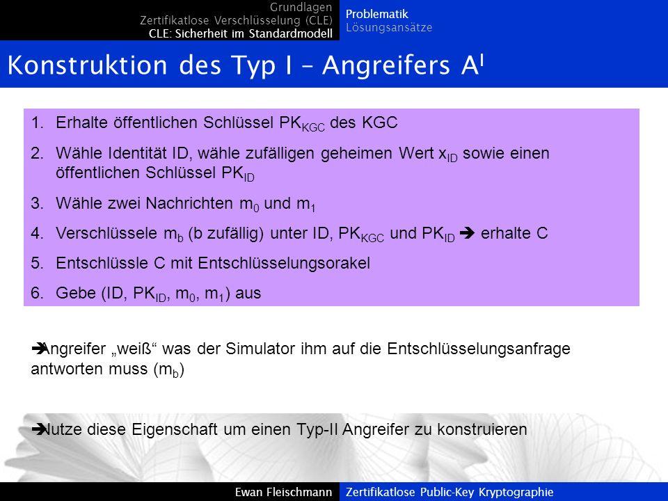 Ewan FleischmannZertifikatlose Public-Key Kryptographie Konstruktion des Typ I – Angreifers A I Grundlagen Zertifikatlose Verschlüsselung (CLE) CLE: S