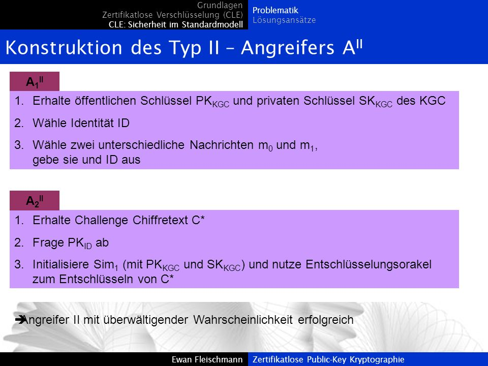Ewan FleischmannZertifikatlose Public-Key Kryptographie Konstruktion des Typ II – Angreifers A II Grundlagen Zertifikatlose Verschlüsselung (CLE) CLE: