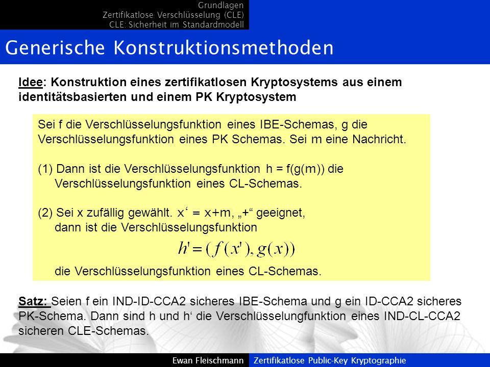 Ewan FleischmannZertifikatlose Public-Key Kryptographie Grundlagen Zertifikatlose Verschlüsselung (CLE) CLE: Sicherheit im Standardmodell Generische K