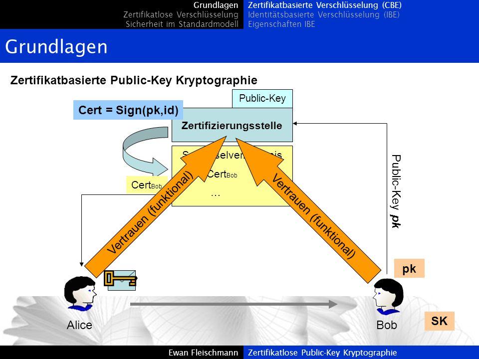 Ewan FleischmannZertifikatlose Public-Key Kryptographie Grundlagen Zertifikatlose Verschlüsselung Sicherheit im Standardmodell Zertifikatbasierte Vers