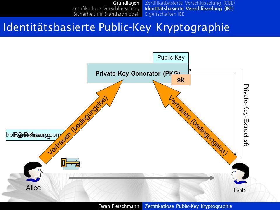Ewan FleischmannZertifikatlose Public-Key Kryptographie Berechnung… Grundlagen Zertifikatlose Verschlüsselung Sicherheit im Standardmodell Zertifikatb
