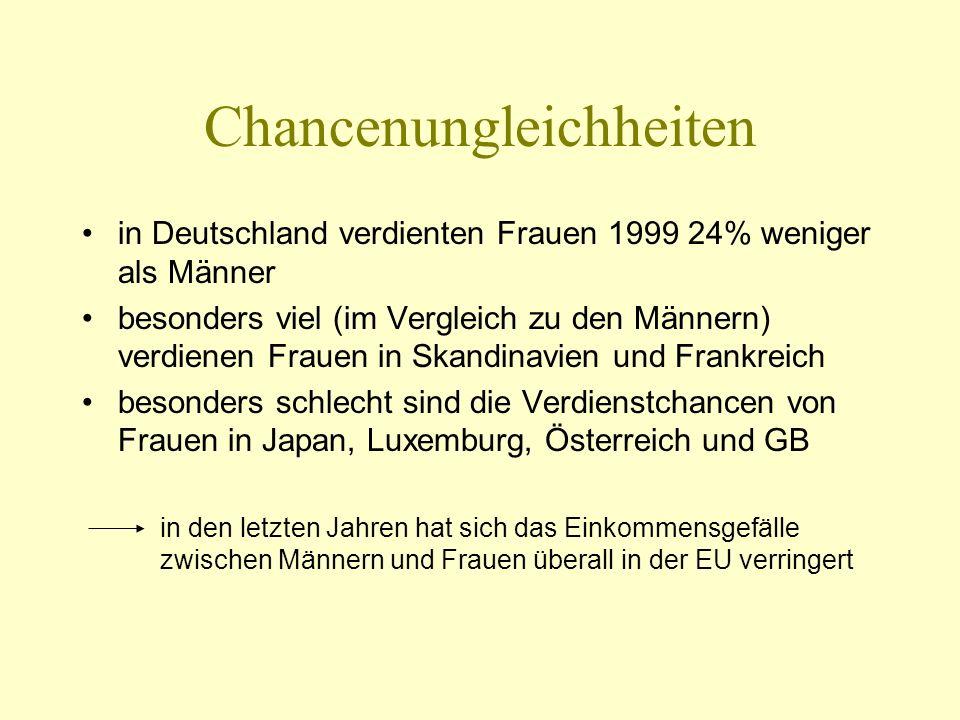 Chancenungleichheiten in Deutschland verdienten Frauen 1999 24% weniger als Männer besonders viel (im Vergleich zu den Männern) verdienen Frauen in Sk