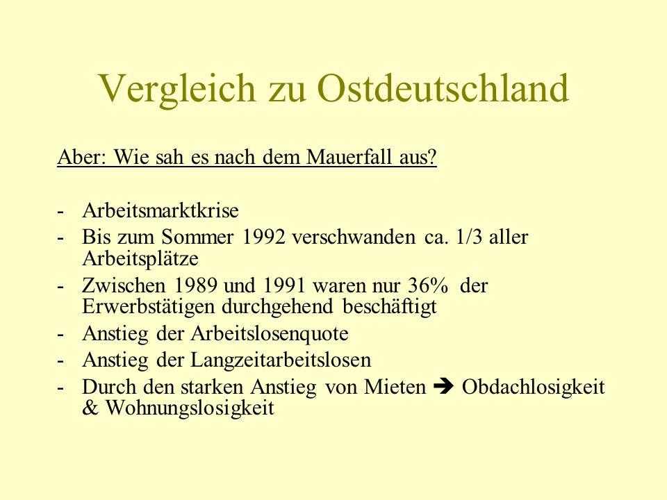 Vergleich zu Ostdeutschland Aber: Wie sah es nach dem Mauerfall aus? -Arbeitsmarktkrise -Bis zum Sommer 1992 verschwanden ca. 1/3 aller Arbeitsplätze