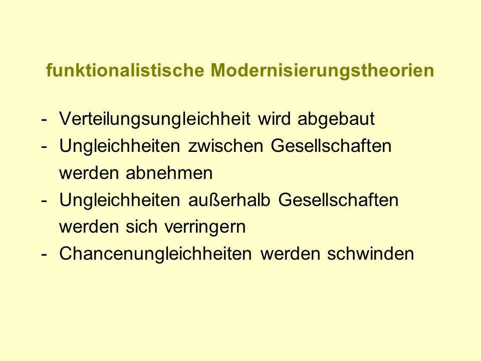 funktionalistische Modernisierungstheorien -Verteilungsungleichheit wird abgebaut -Ungleichheiten zwischen Gesellschaften werden abnehmen -Ungleichhei