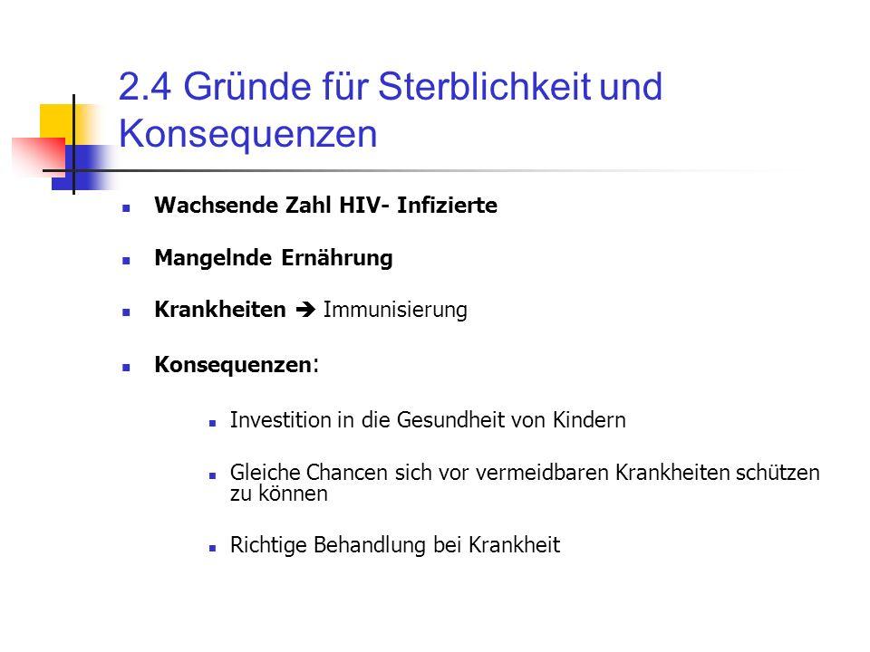 2.4 Gründe für Sterblichkeit und Konsequenzen Wachsende Zahl HIV- Infizierte Mangelnde Ernährung Krankheiten Immunisierung Konsequenzen : Investition