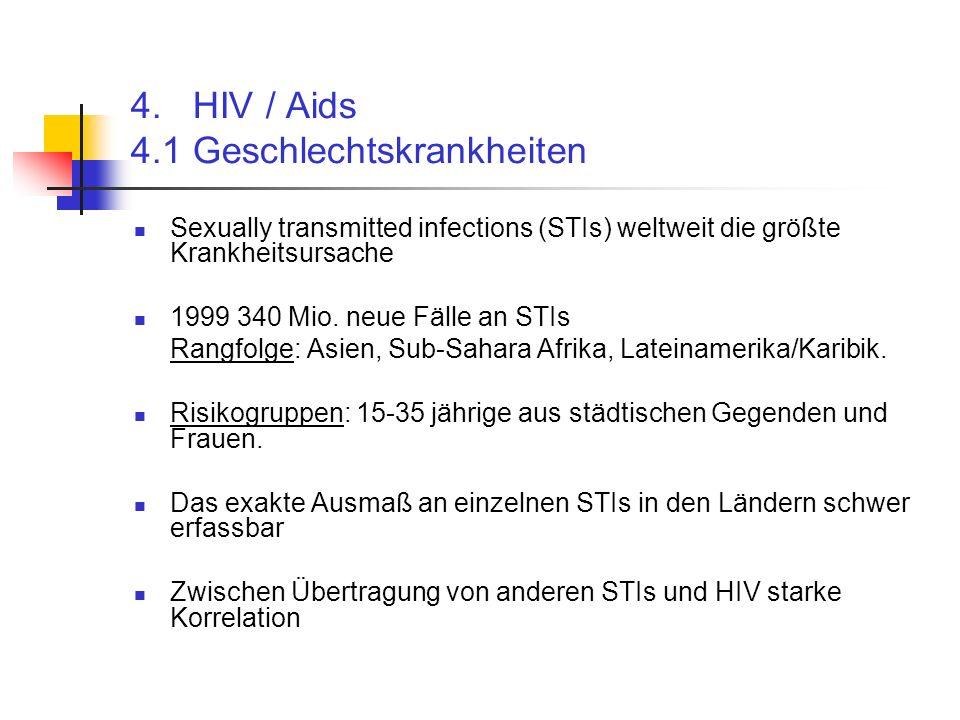 4. HIV / Aids 4.1 Geschlechtskrankheiten Sexually transmitted infections (STIs) weltweit die größte Krankheitsursache 1999 340 Mio. neue Fälle an STIs