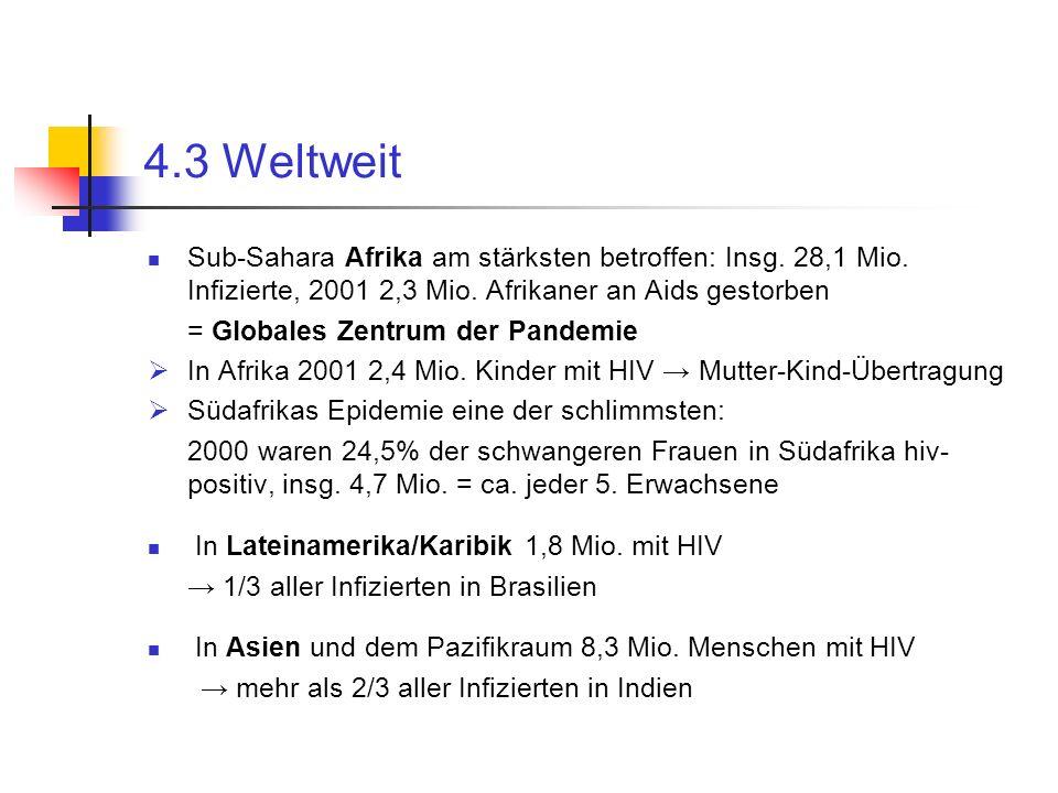 4.3 Weltweit Sub-Sahara Afrika am stärksten betroffen: Insg. 28,1 Mio. Infizierte, 2001 2,3 Mio. Afrikaner an Aids gestorben = Globales Zentrum der Pa