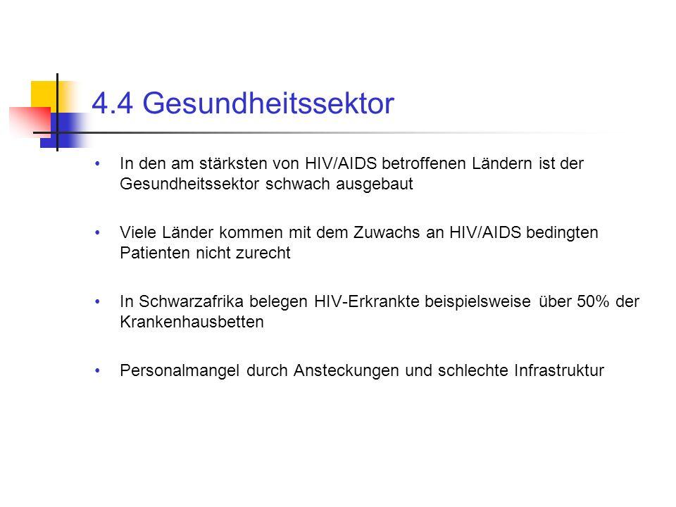4.4 Gesundheitssektor In den am stärksten von HIV/AIDS betroffenen Ländern ist der Gesundheitssektor schwach ausgebaut Viele Länder kommen mit dem Zuw